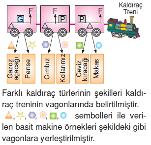 Kuvvetvehareketkonutesti4007