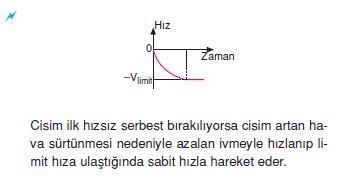 Limit_Hiz_001