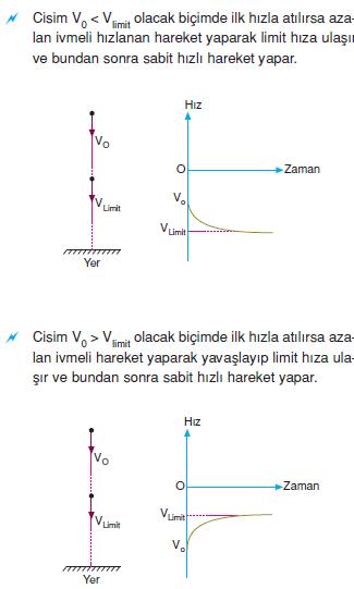 _Limit_Hiz_Grafikleri