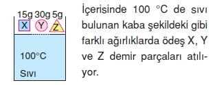 Maddeninhalleriveısıcözümlütest1006