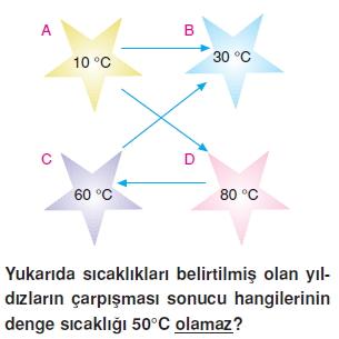 Maddeninhalleriveısıcözümlütest1015