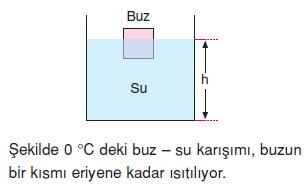 Maddeninhalleriveısıcözümlütest1010