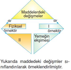 Maddenintanecikliyapısıkonutesti2006