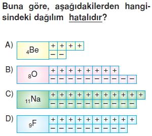 Maddeninyapisiveözelliklericözümlütest1011