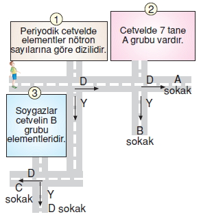 Maddeveözelliklerikonutesti1007