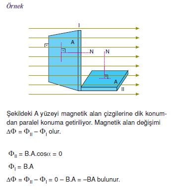 Magnetik_alan_degisimi