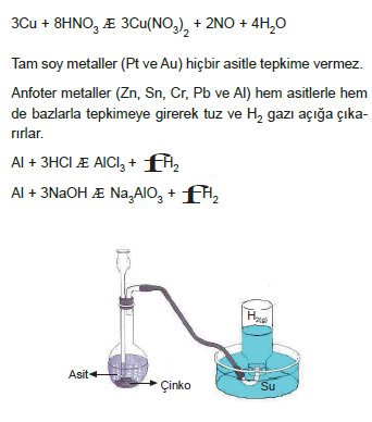 Metal_asit_tepkimesi_001