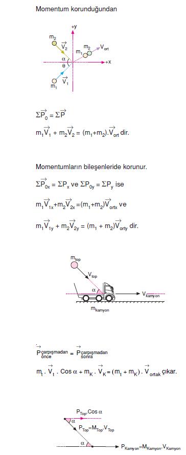 Momentum_korundugunda