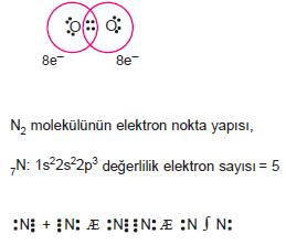 N2_molekulunun_elektron_nokta_yapisi,