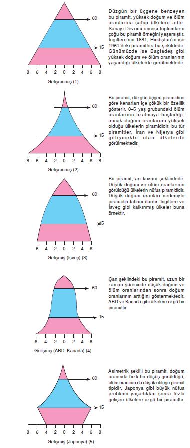 _Nufus_Piramitleri_ve_Ozellikleri