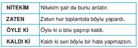 Pekistirme_baglaclari