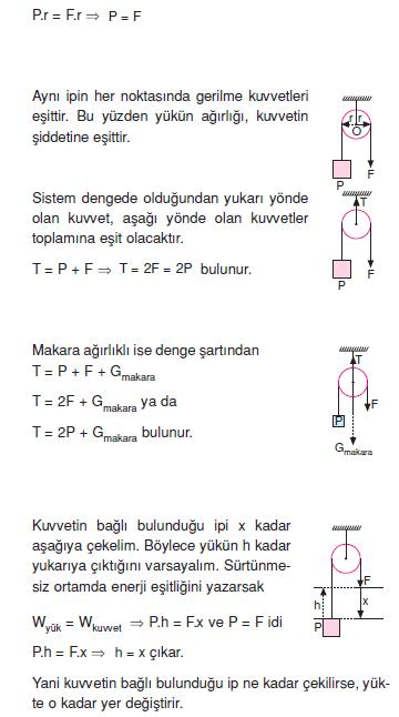 Sabit_Makara