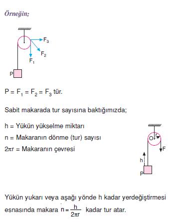 Sabit_makaralar