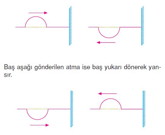 Sabit_uctan_yansima