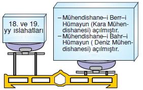 Türktarihindeyolculukcözümlütest2001
