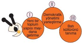 Türktarihindeyolculukcözümlütest2003