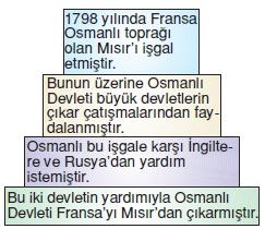 Türktarihindeyolculukcözümlütest2005