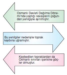 Türktarihindeyolculukcözümlütest2006
