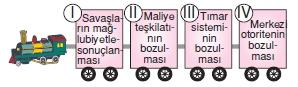 Türktarihindeyolculukcözümlütest4001