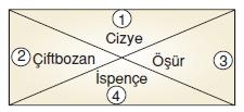 Türktarihindeyolculukcözümlütest4003