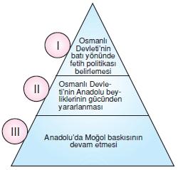 Türktarihindeyolculukkonutesti1004