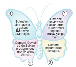 Türktarihindeyolculukkonutesti2001