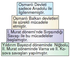 Türktarihindeyolculukkonutesti2002