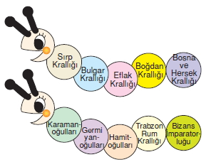 Türktarihindeyolculukkonutesti2003