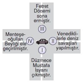 Türktarihindeyolculukkonutesti2004