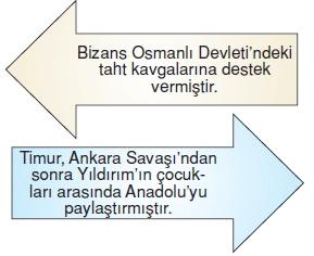 Türktarihindeyolculukkonutesti2005