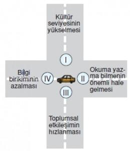 Türktarihindeyolculukkonutesti4004