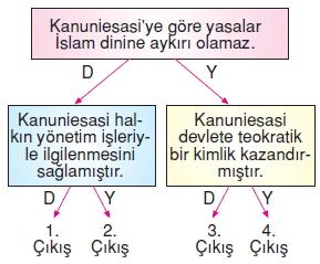 Türktarihindeyolculukkonutesti4005