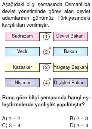 Türktarihindeyolculukkonutesti6003