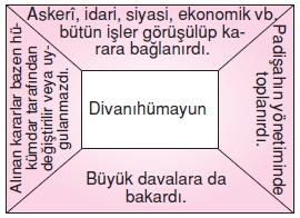 Türktarihindeyolculukcözümlütest3002