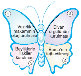 Türktarihindeyolculukkonutesti1002