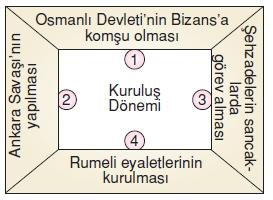 Türktarihindeyolculukkonutesti1006