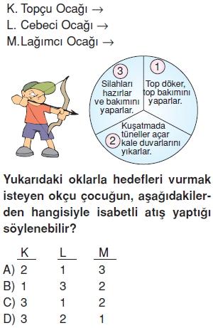 Türktarihindeyolculukkonutesti5001