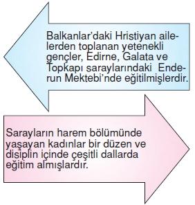 Türktarihindeyolculukkonutesti5002