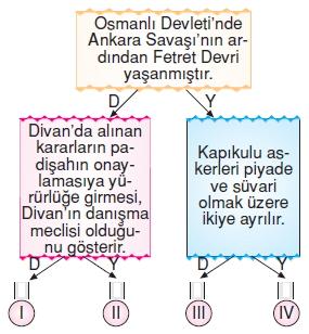 Türktarihindeyolculukkonutesti5003