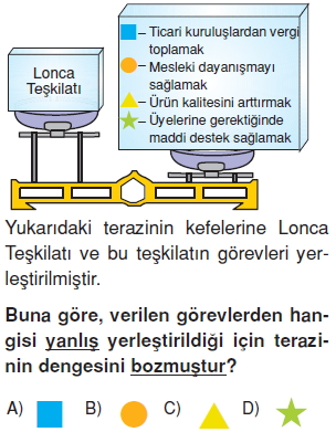 Türktarihindeyolculukkonutesti5005