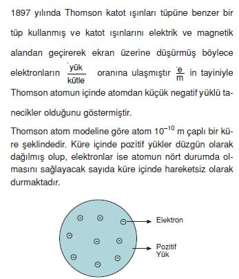 Thomson_Atom_Modeli