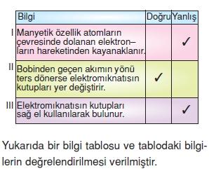 Yasamımızdakielektrikcözümlütest1001