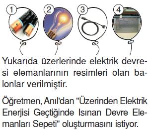 Yasamımızdakielektrikcözümlütest1010