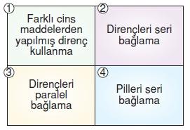 Yasamımızdakielektrikcözümlütest1013