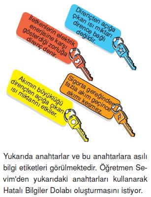 Yasamımızdakielektrikkonutesti3001