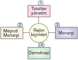 Yasayandemokrasikonutesti2001