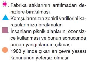 Yasayandemokrasikonutesti2003