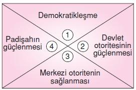 Yasayandemokrasikonutesti8001