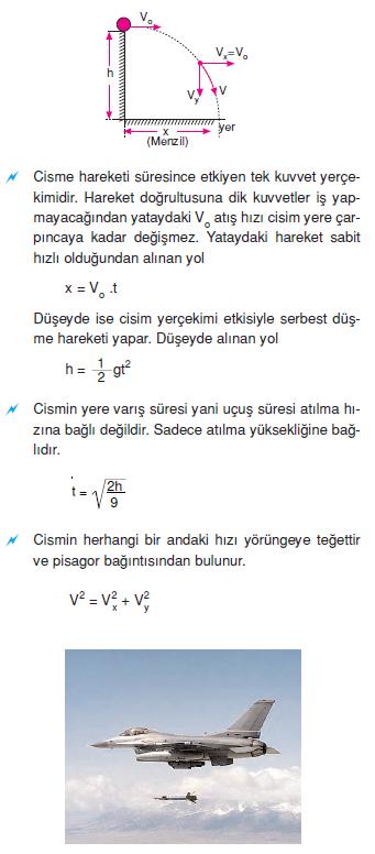 Yatay_Atis