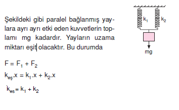 Yaylarin_Paralel_Baglanmasi